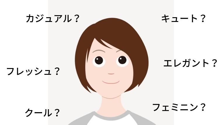 顔タイプ診断のイメージ画像